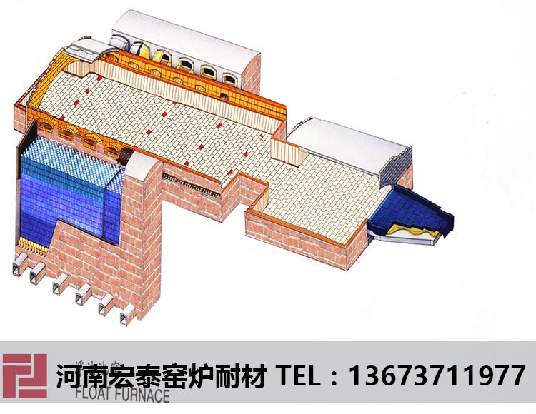 浮法窑炉(横火焰窑)